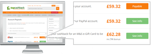 Request Payment Page Example